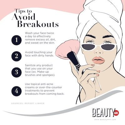 How to avoid breakouts